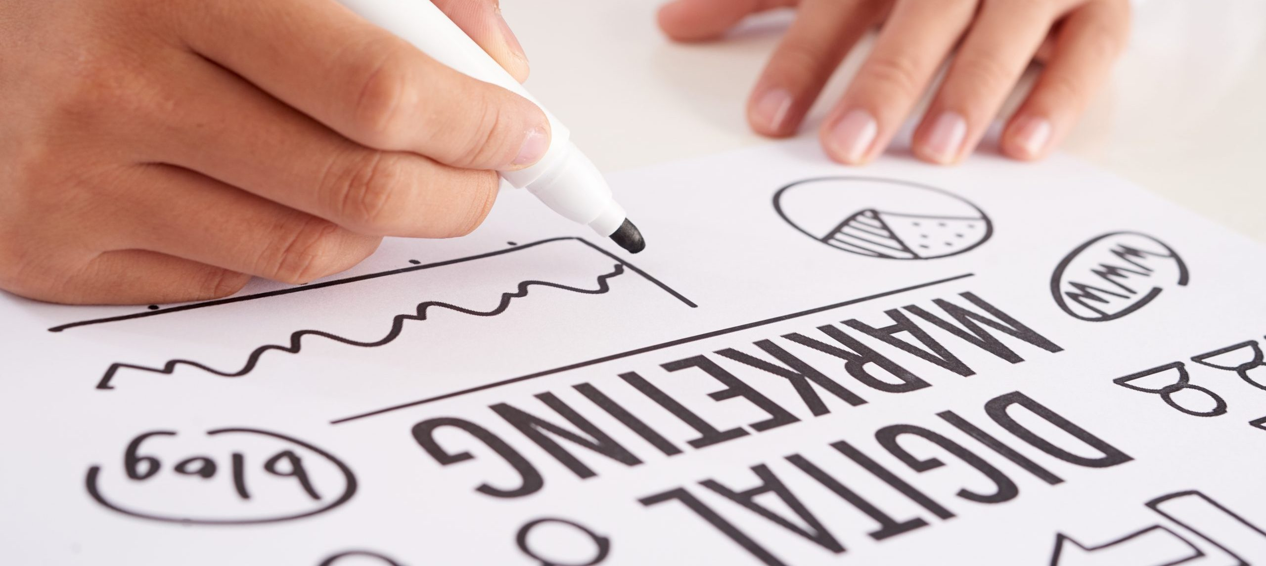 COVID-19 Impact on Business / Digital Marketing Initiatives